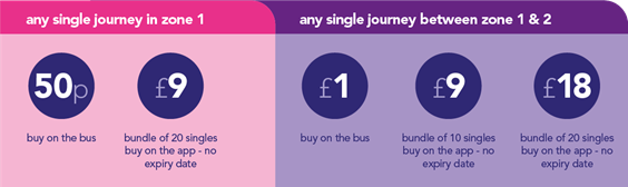 discounted bus travel for students